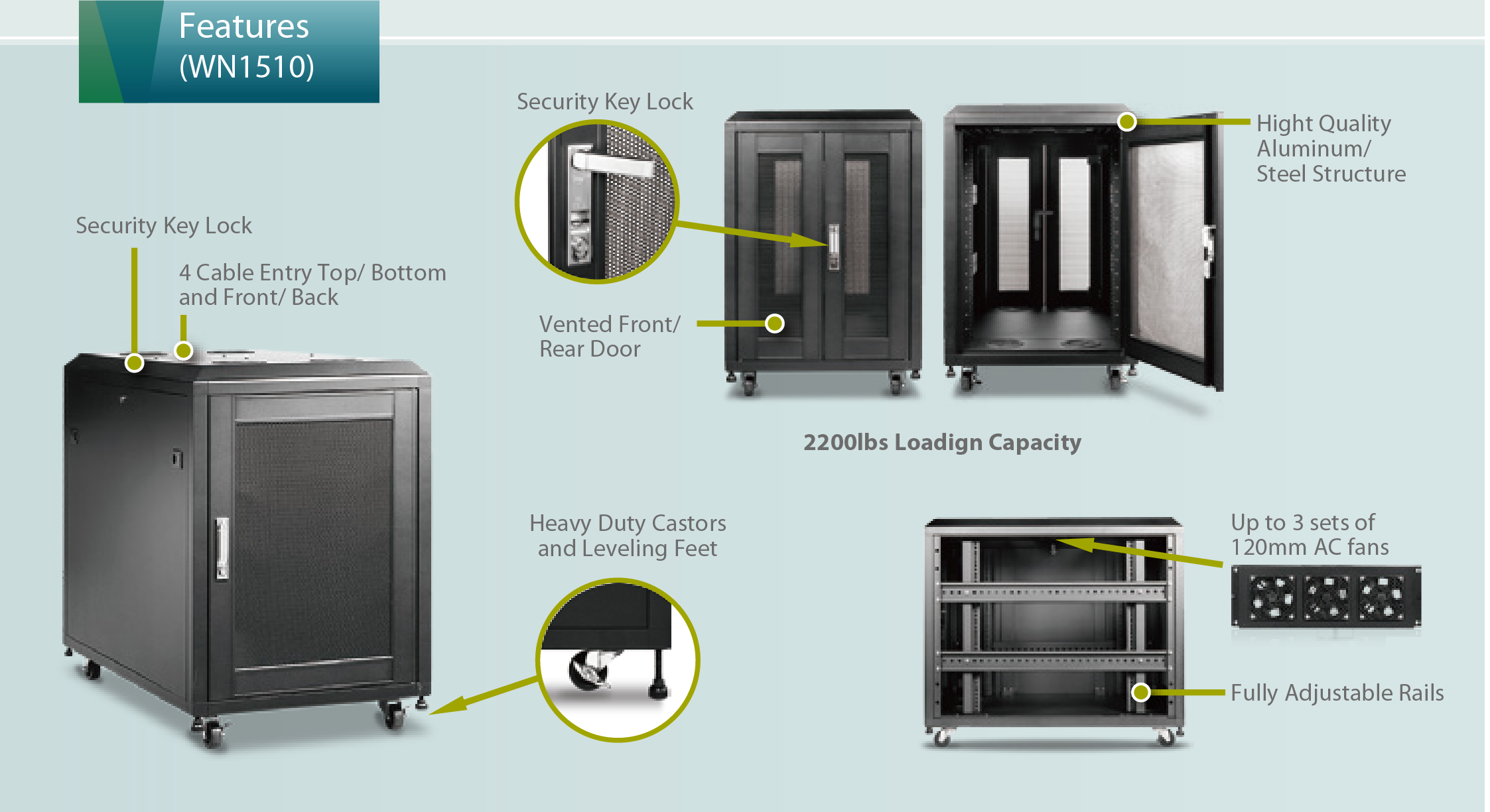 Key Features of WN Cabinets