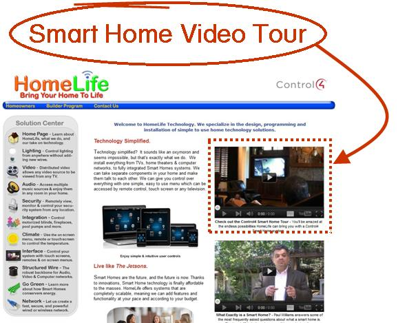 Smart Home Video Tour