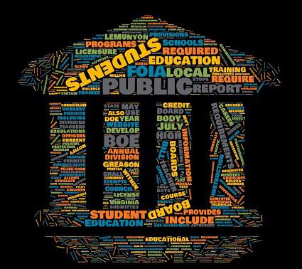 K-12 Education legislation in one image