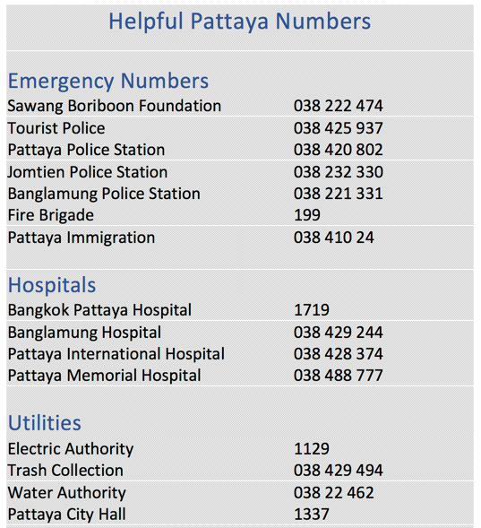 Helpful Pattaya Numbers