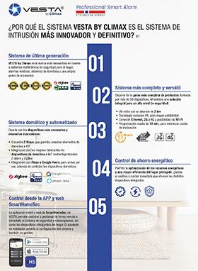 SOLUCIONES CO2