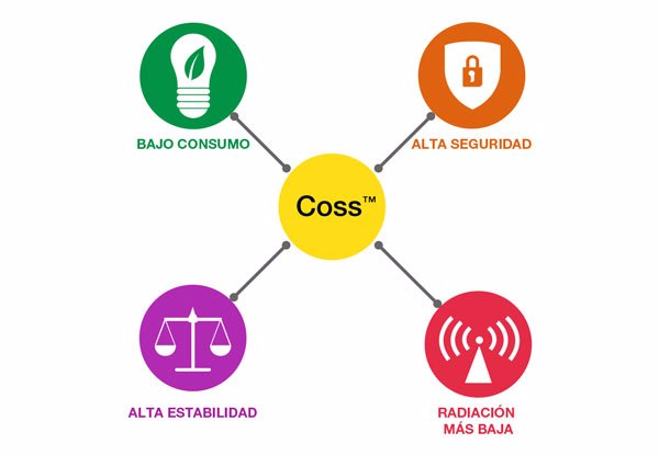 Beneficios Coss