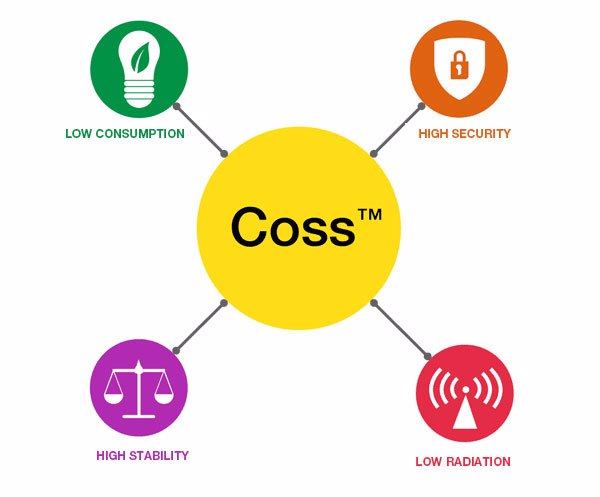 Beneficios Coss