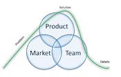 Storytelling for startups