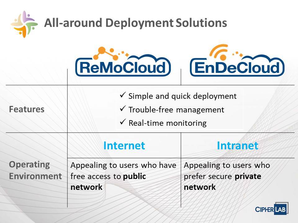 All-around Deployment Solutions