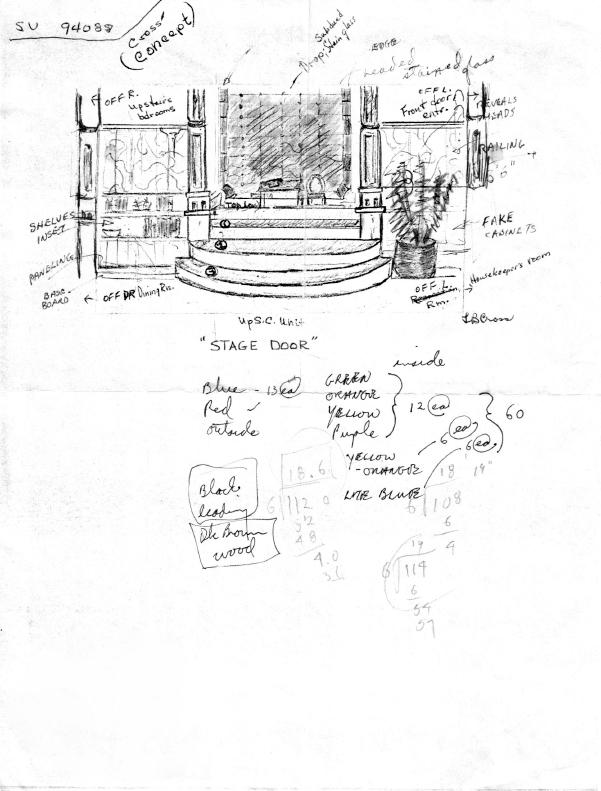 Set design for Stage Door (1983-1984 season)