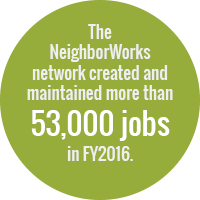 Green stat bubble that states: The NeighborWorks network created and maintained more than 53,000 jobs in FY2016