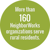 Green bubble that reads: More than 160 NeighborWorks organizations serve rural residents.