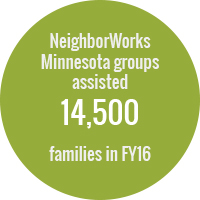 A green bubble stat: NeighborWorks Minnesota groups assisted 14,500 families in FY16