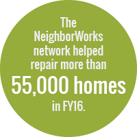Green stat bubble that reads: The NeighborWorks network helped repair more than 55,000 homes in FY2016