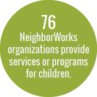 76 NeighborWorks organizations provide services or programs for children