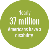 Nearly 37 million Americans have a disability