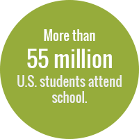 Green bubble that states: More than 55 million U.S. students attend school.