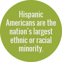 Green circle with white text that reads: Hispanic Americans are the nation's largest ethnic or racial minority