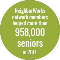 Green circle with white text that states: NeighborWorks network members helped more than 958,000 seniors in 2017