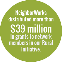 White text in a green circle that reads: NeighborWorks distributed more than $39 million in grants to network members in our Rural Initiative