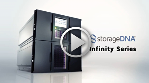 Storage Management for Post Production