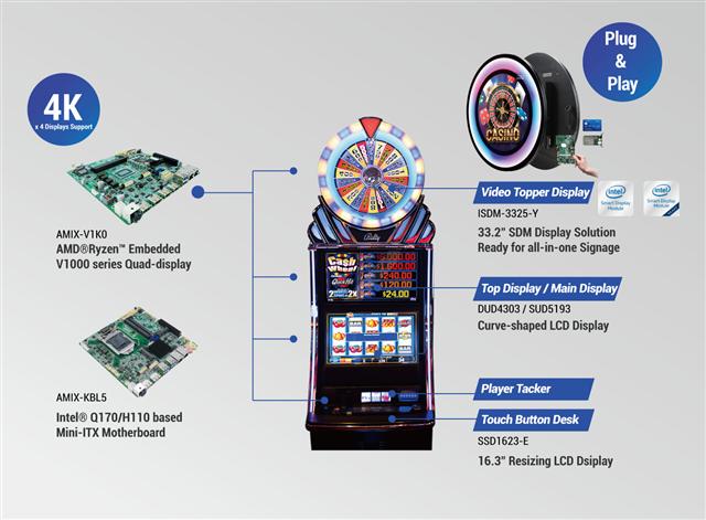 Casino Gaming Platform