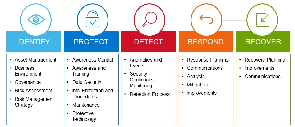 How to protect your business & business data