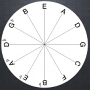 コード進行の謎に迫る!バークリーメソッドで読み解く楽曲分析 第7回:小袋成彬『E.Primavesi』『GOODBOY』を分析!