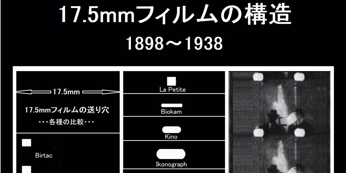 実作講座「演劇 似て非なるもの」プレゼンツ リレーエッセイ『いま、どこにいる?』 第10回 奧山順市「17.5mmフィルムの構造」