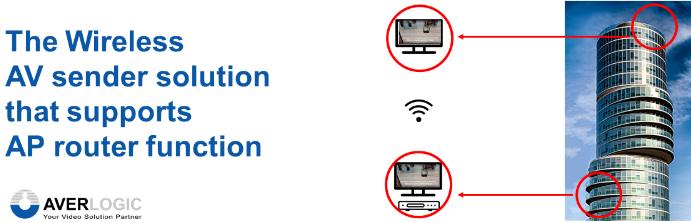 Wireless AV sender through AP router reference design