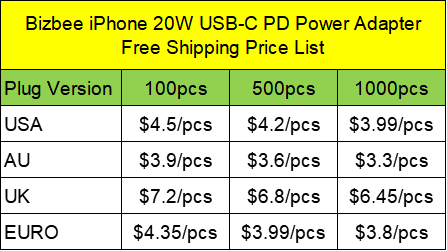 20W charger free shipping price list