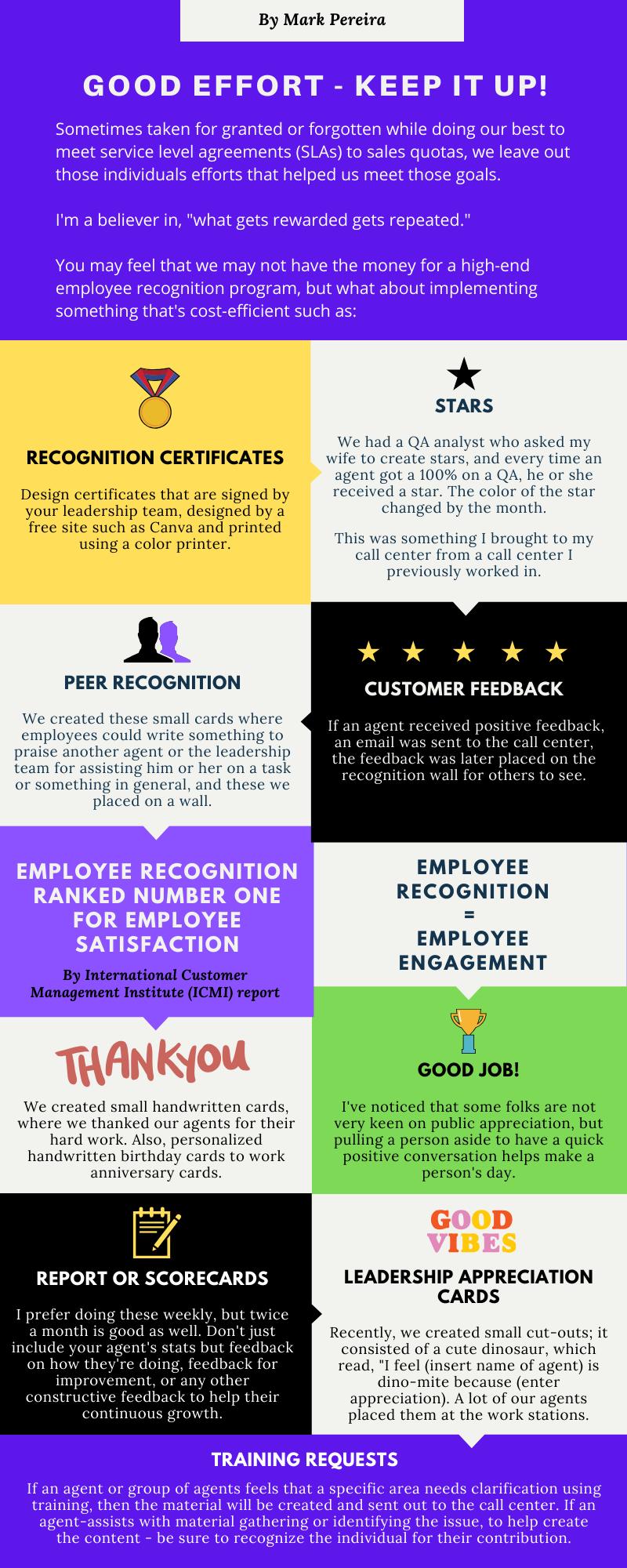 employeerecognition